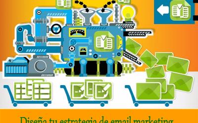 Cómo diseñar una buena estrategia de email marketing